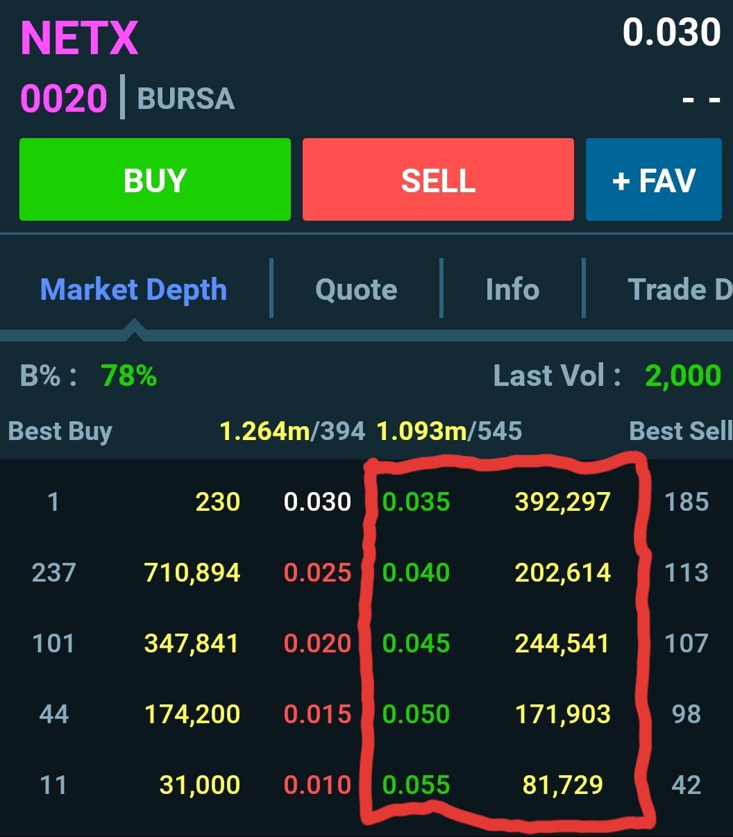 For Stock Market Newbie (Beginner) 2 : What kind of stocks ...