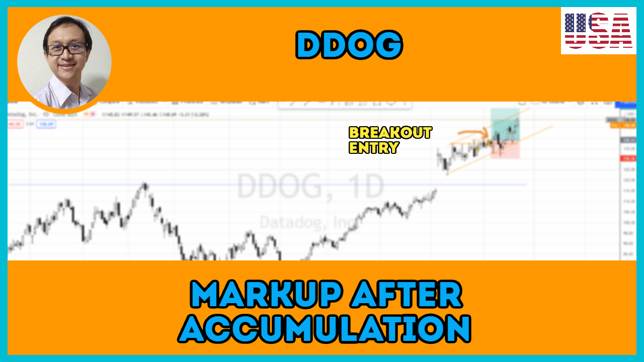 Position Trading (Investing) in DDOG with Breakout Trading Strategy